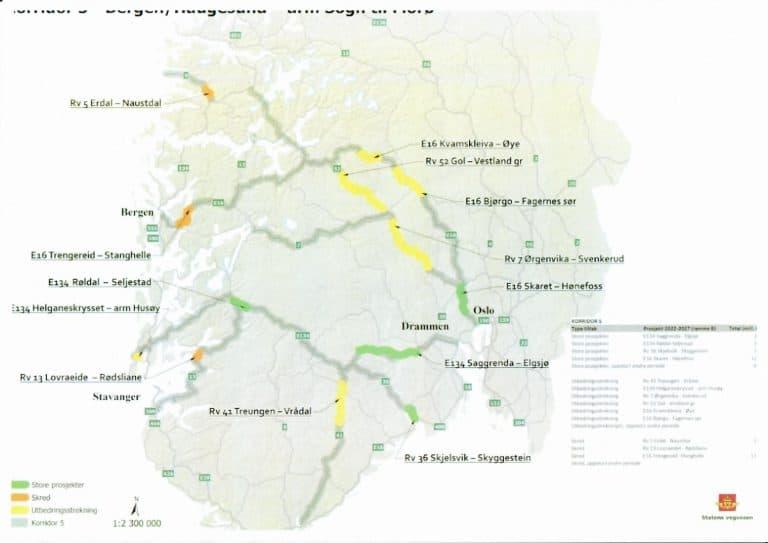 Dyranuttunnelen må inn i Nasjonal Transportplan 2022-2033.